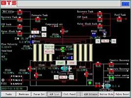 Интерфейс программы автоматического управления установкой микрофильтрации с керамическими мембранами.