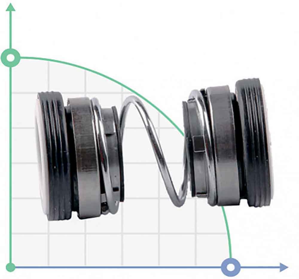 Двойные торцевые уплотнения к насосам Calpeda GMC, GMV